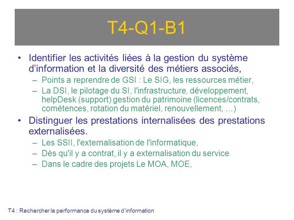 T4-Q1-B1 Identifier les activités liées à la gestion du système d'information et la diversité des métiers associés,