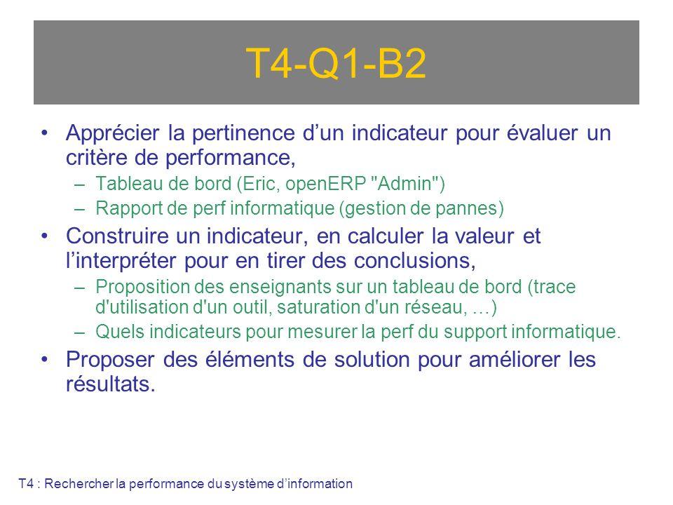 T4-Q1-B2 Apprécier la pertinence d'un indicateur pour évaluer un critère de performance, Tableau de bord (Eric, openERP Admin )