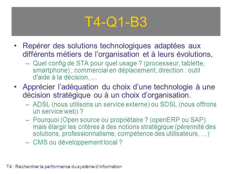 T4-Q1-B3 Repérer des solutions technologiques adaptées aux différents métiers de l'organisation et à leurs évolutions,