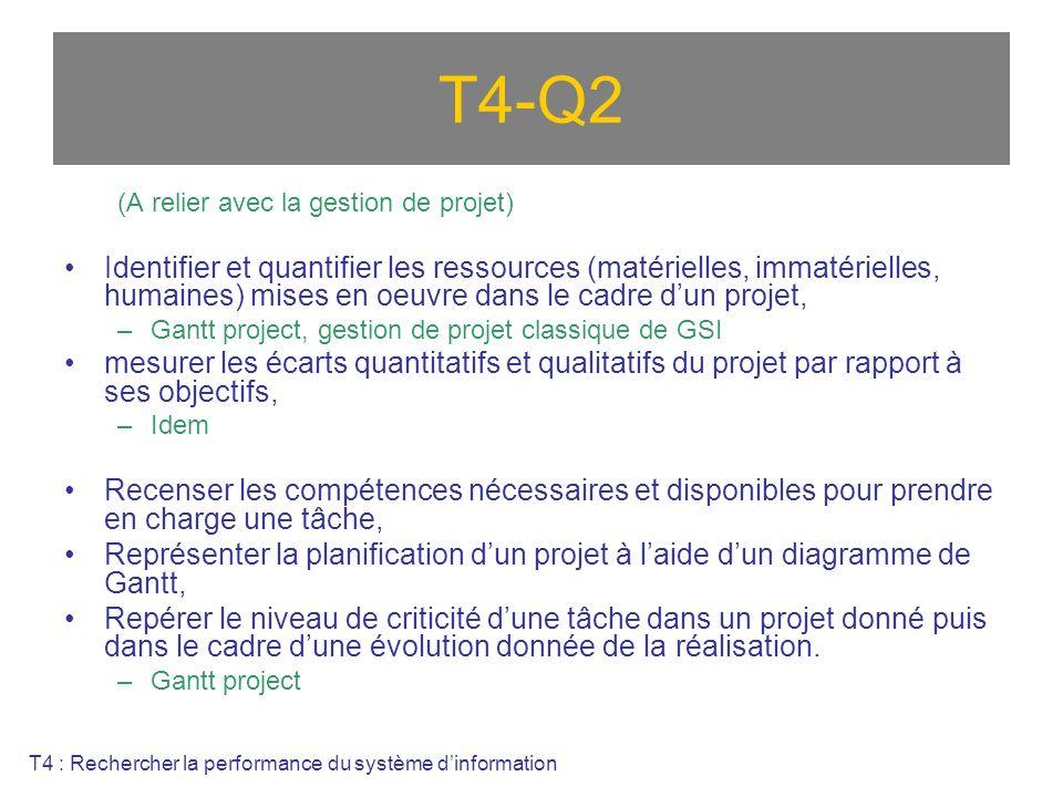 T4-Q2 (A relier avec la gestion de projet)