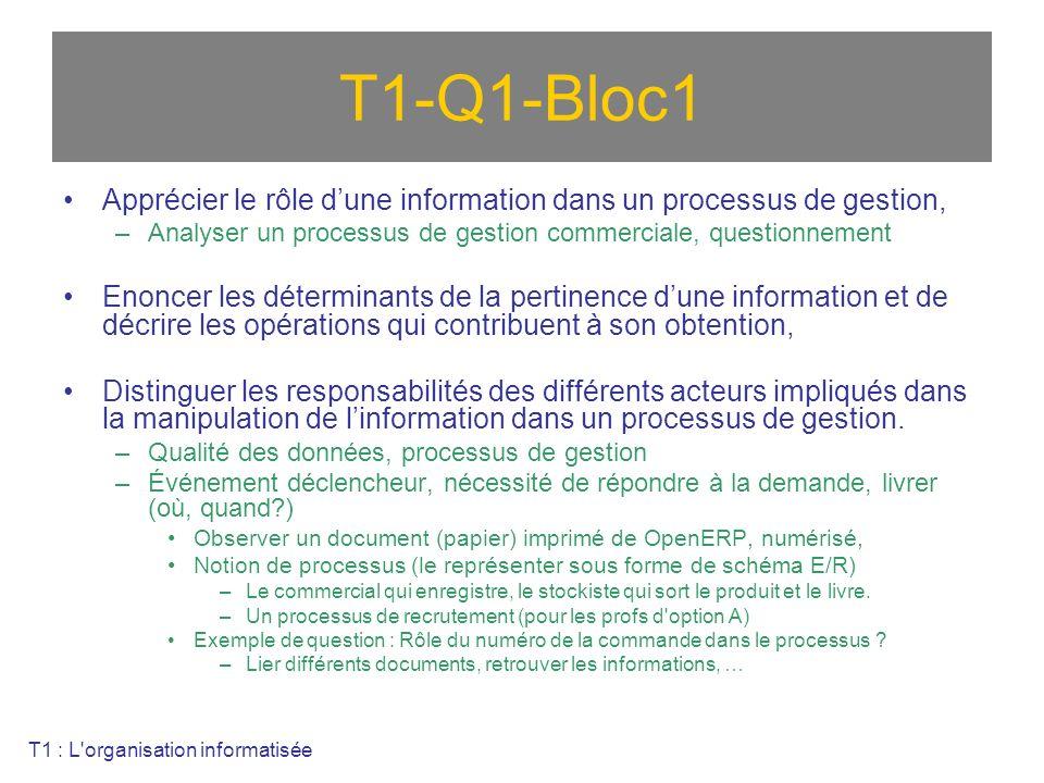T1-Q1-Bloc1 Apprécier le rôle d'une information dans un processus de gestion, Analyser un processus de gestion commerciale, questionnement.