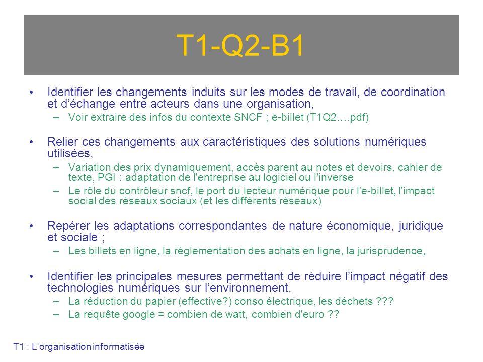 T1-Q2-B1 Identifier les changements induits sur les modes de travail, de coordination et d'échange entre acteurs dans une organisation,