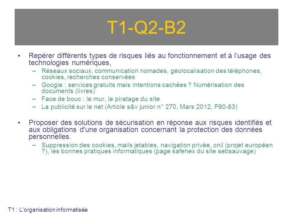 T1-Q2-B2 Repérer différents types de risques liés au fonctionnement et à l'usage des technologies numériques,
