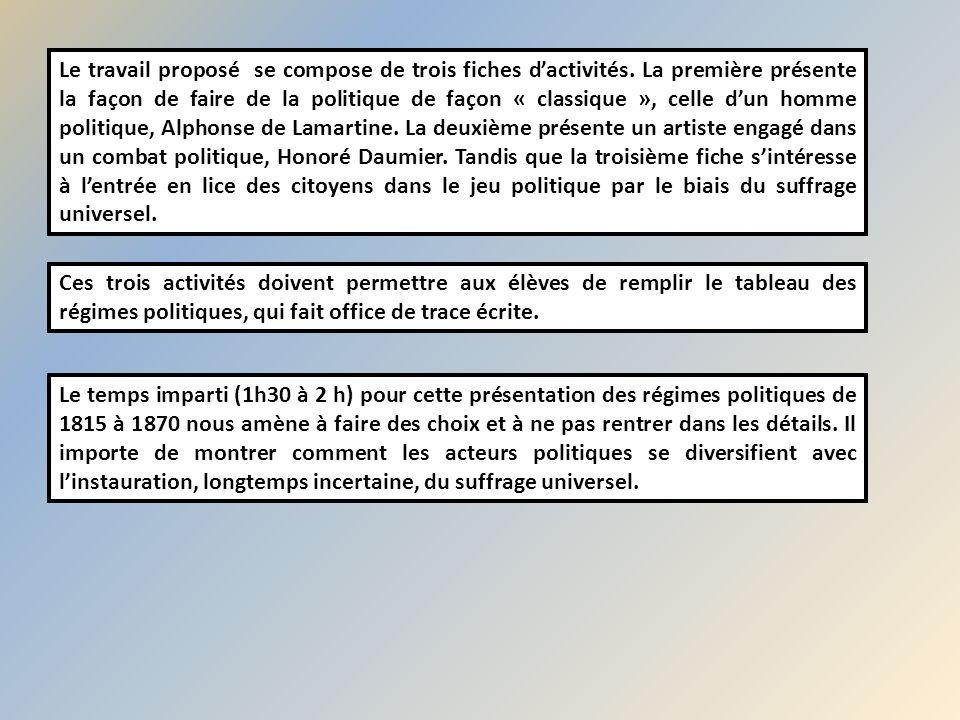 Le travail proposé se compose de trois fiches d'activités