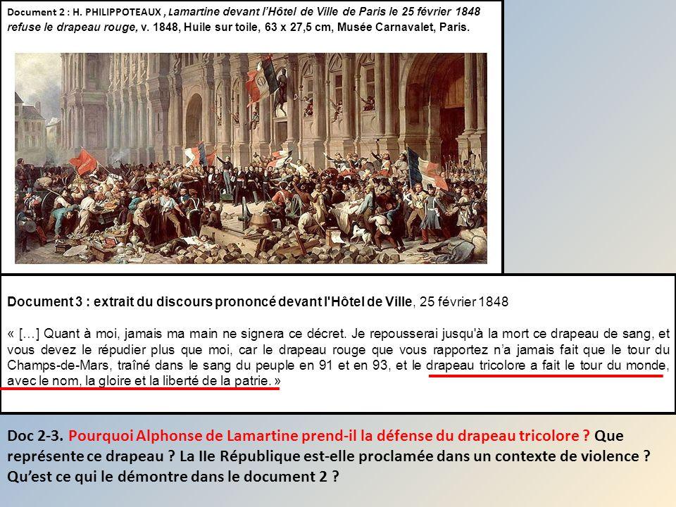 L volution politique de la france de 1815 ppt t l charger for Dans ma ville on traine