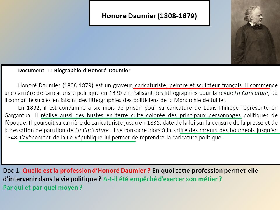 Honoré Daumier ( ) Document 1 : Biographie d'Honoré Daumier.