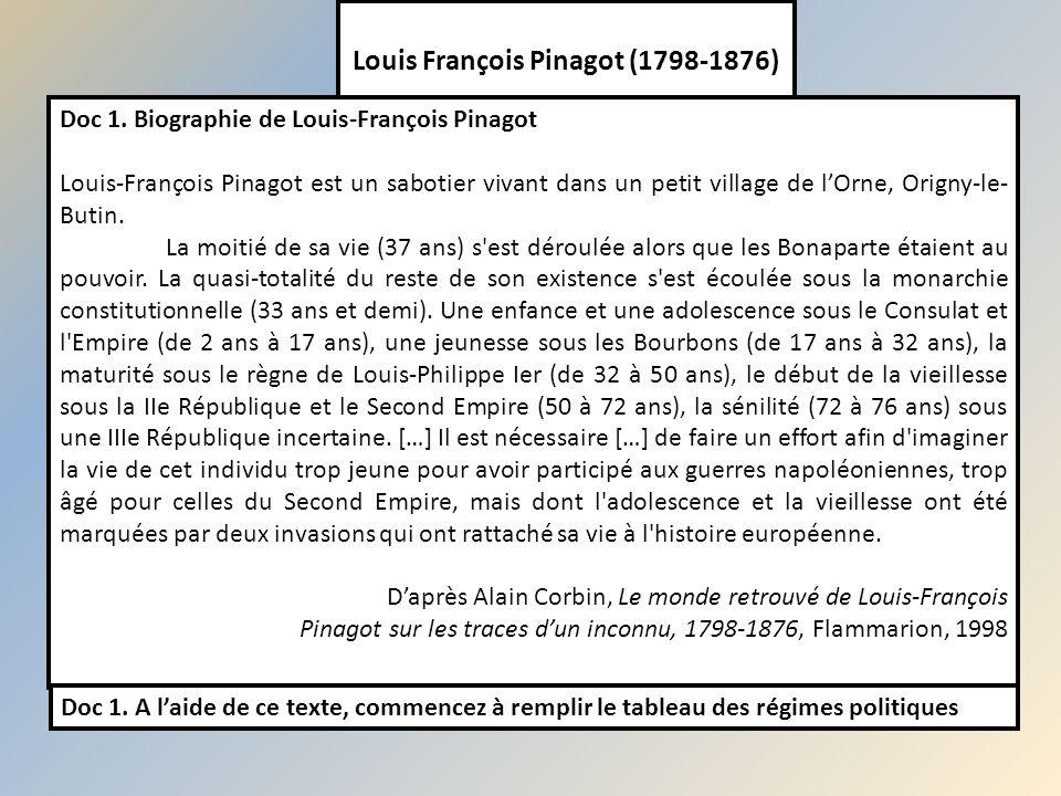 Louis François Pinagot (1798-1876)