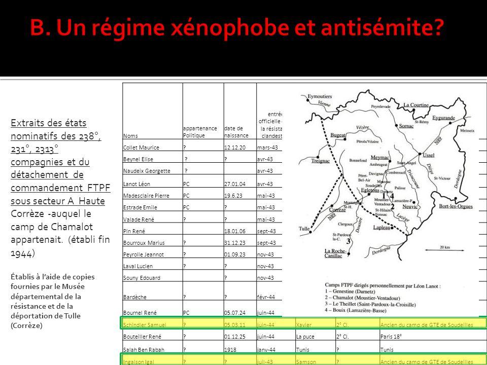 B. Un régime xénophobe et antisémite