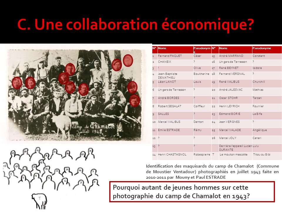 C. Une collaboration économique