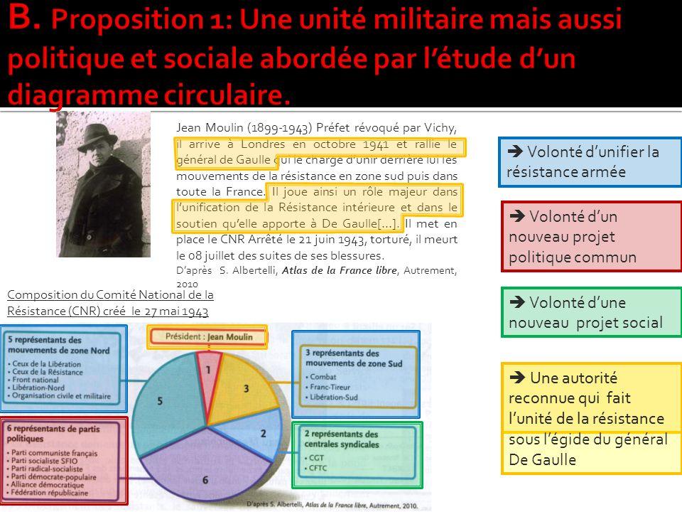 B. Proposition 1: Une unité militaire mais aussi politique et sociale abordée par l'étude d'un diagramme circulaire.