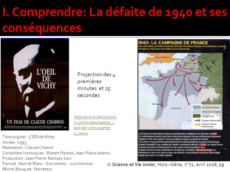 I. Comprendre: La défaite de 1940 et ses conséquences