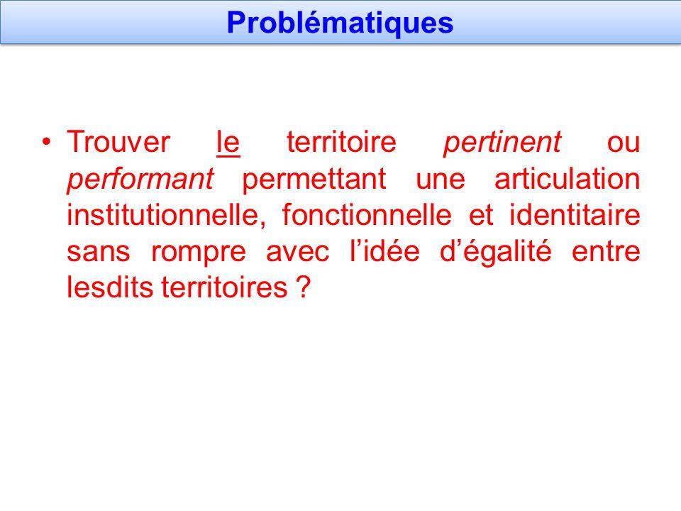 Problématiques