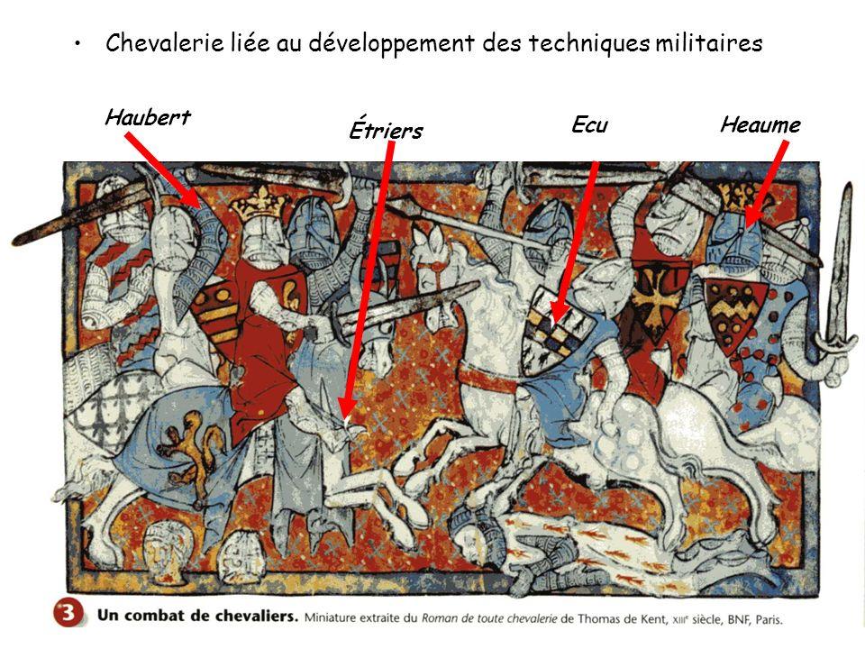 Chevalerie liée au développement des techniques militaires
