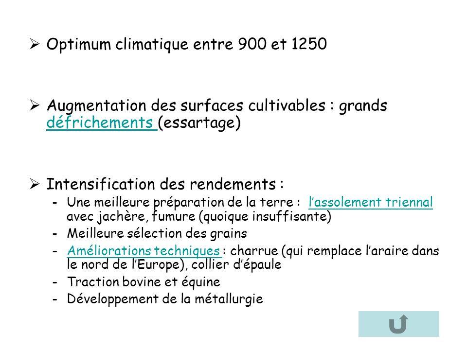 Optimum climatique entre 900 et 1250