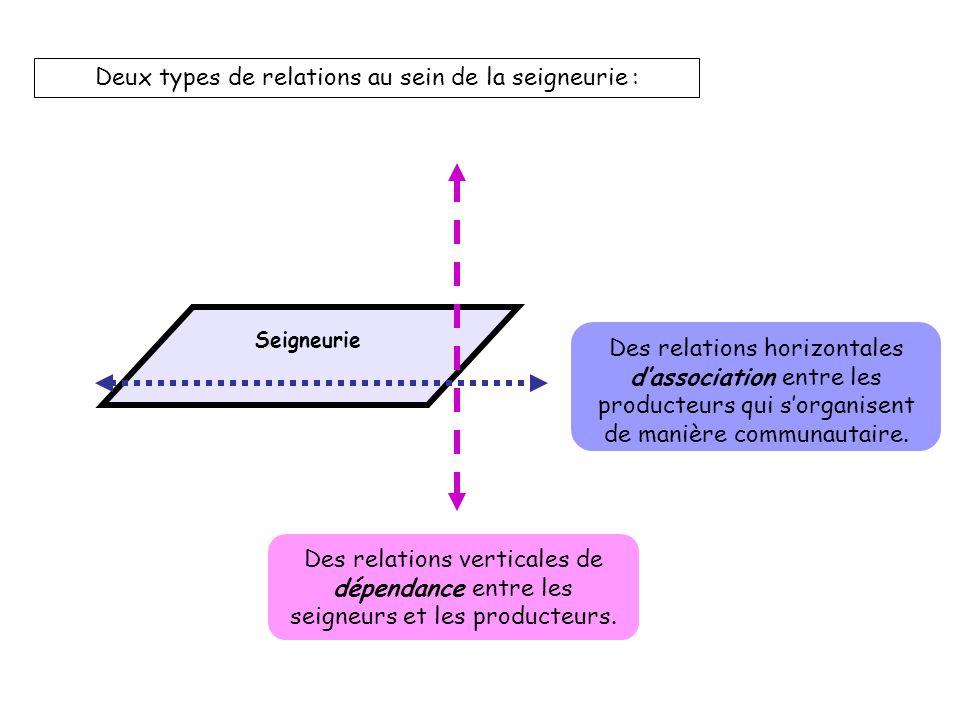 Deux types de relations au sein de la seigneurie :