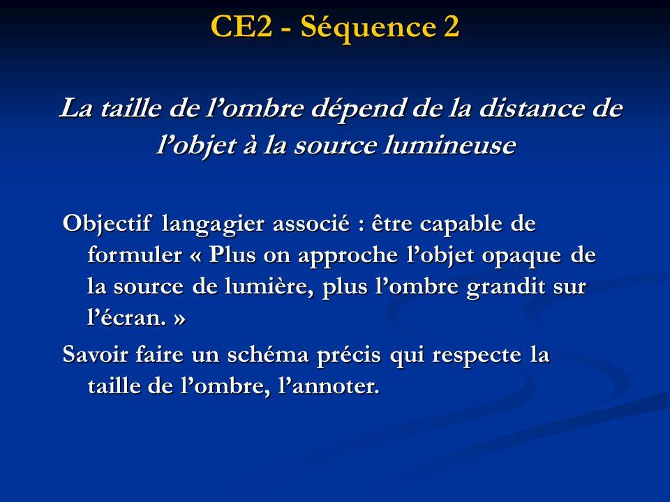 CE2 - Séquence 2 La taille de l'ombre dépend de la distance de l'objet à la source lumineuse