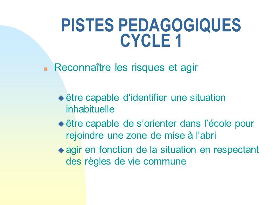PISTES PEDAGOGIQUES CYCLE 1