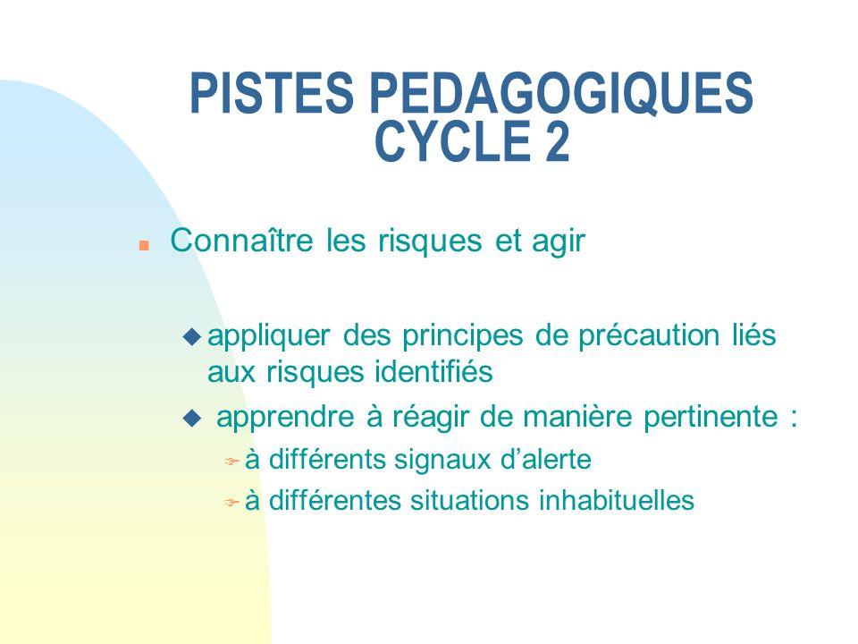 PISTES PEDAGOGIQUES CYCLE 2