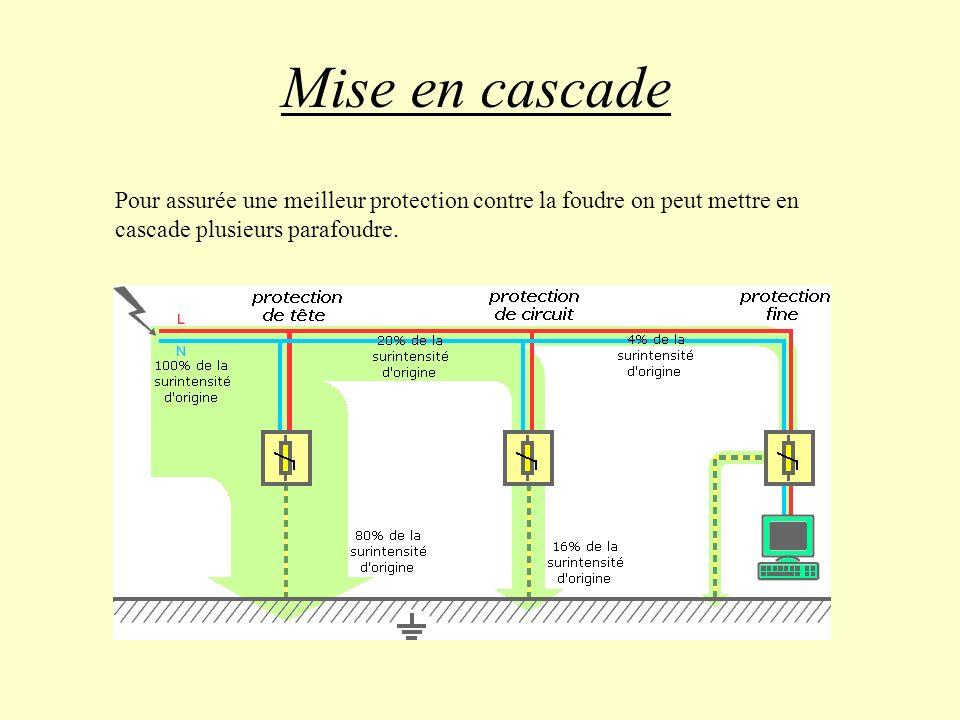 Mise en cascade Pour assurée une meilleur protection contre la foudre on peut mettre en cascade plusieurs parafoudre.