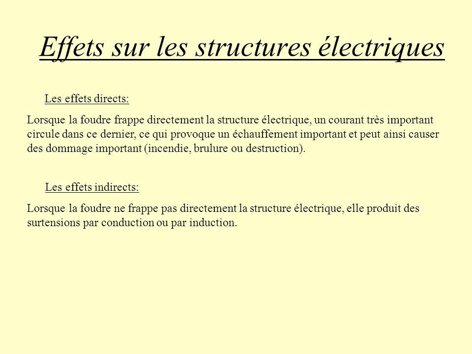Effets sur les structures électriques