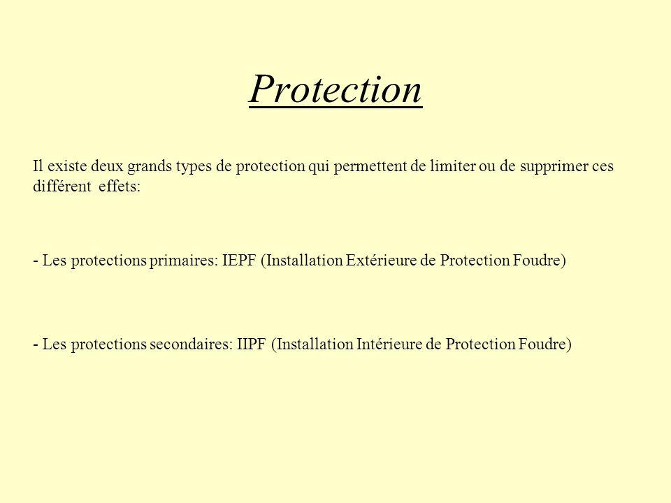 Protection Il existe deux grands types de protection qui permettent de limiter ou de supprimer ces différent effets: