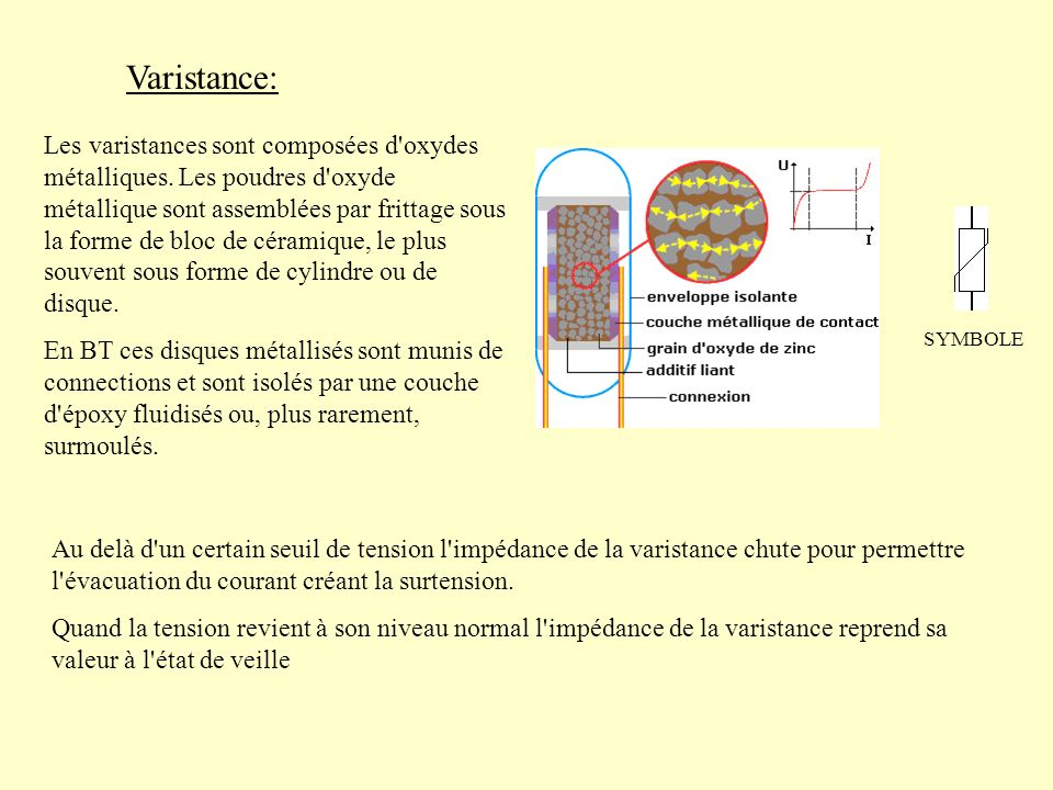 Varistance: SYMBOLE.