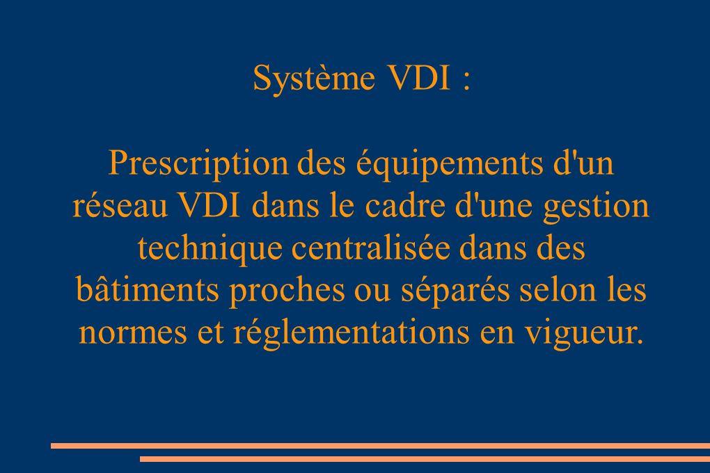 Système VDI :