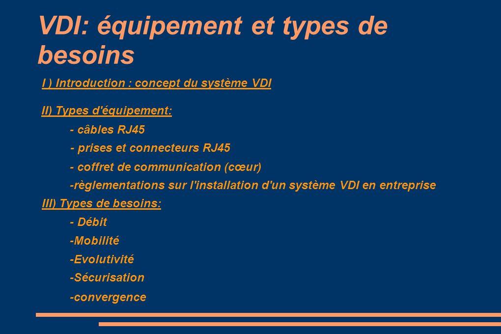 VDI: équipement et types de besoins