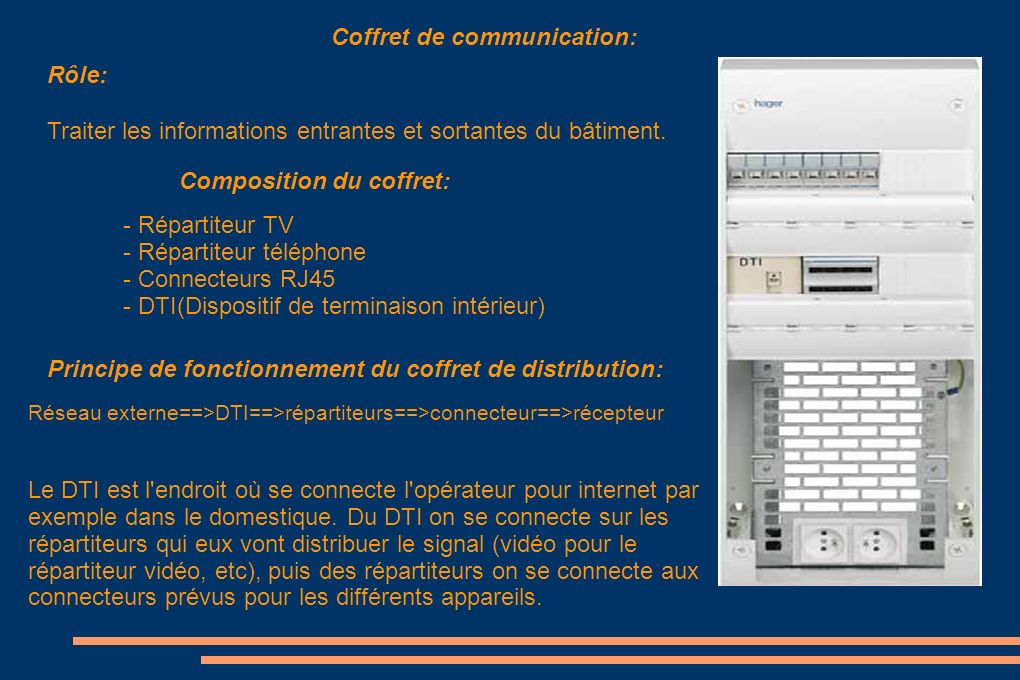 Coffret de communication: