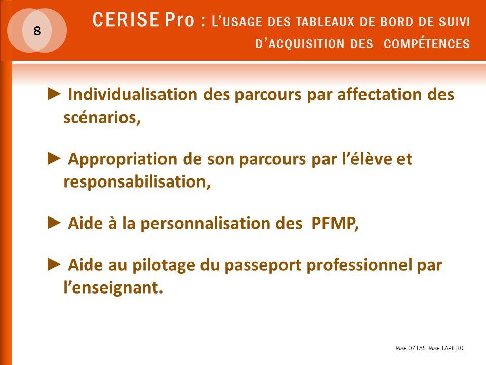 CERISE Pro : L'usage des tableaux de bord de suivi d'acquisition des compétences