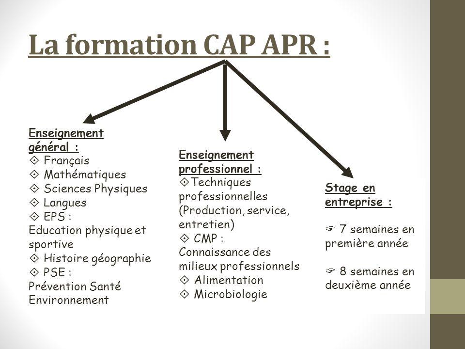 La formation CAP APR : Enseignement général :  Français