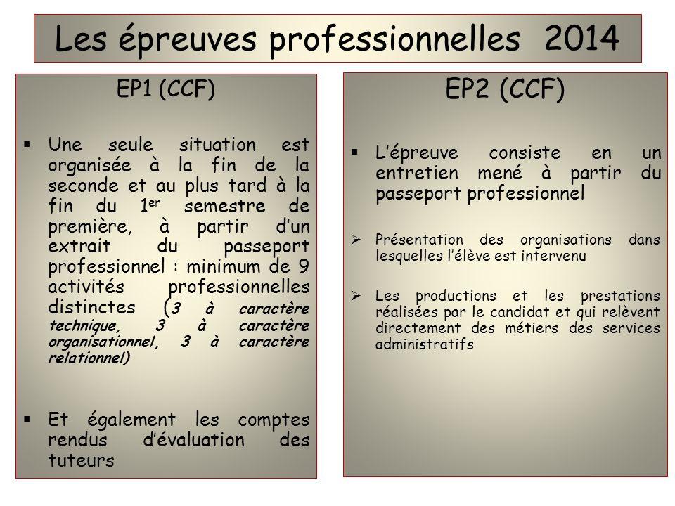 Les épreuves professionnelles 2014
