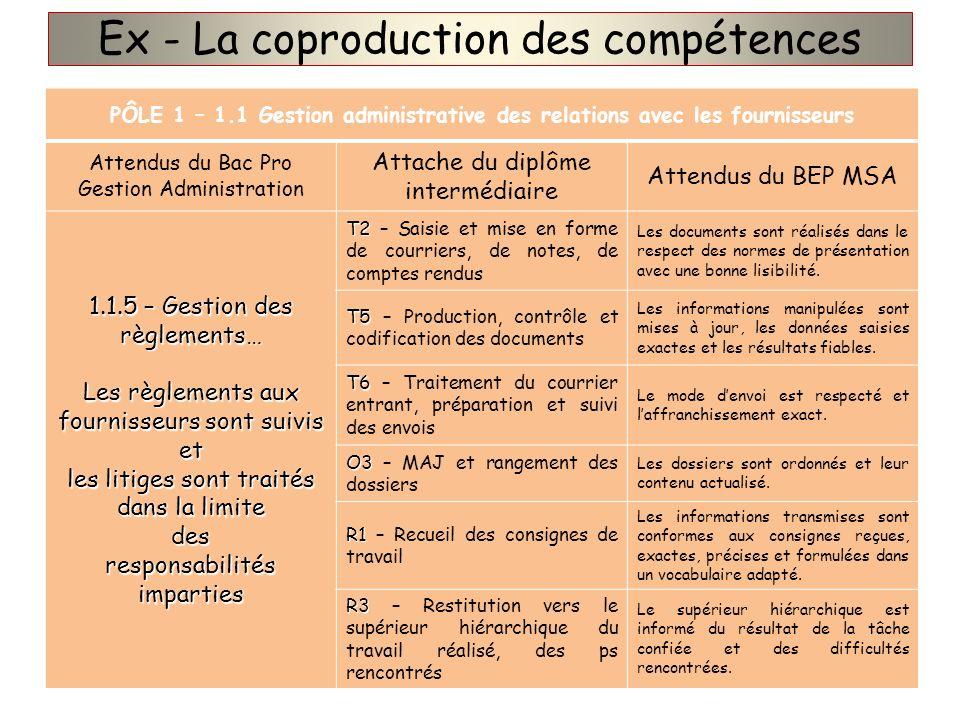 Ex - La coproduction des compétences