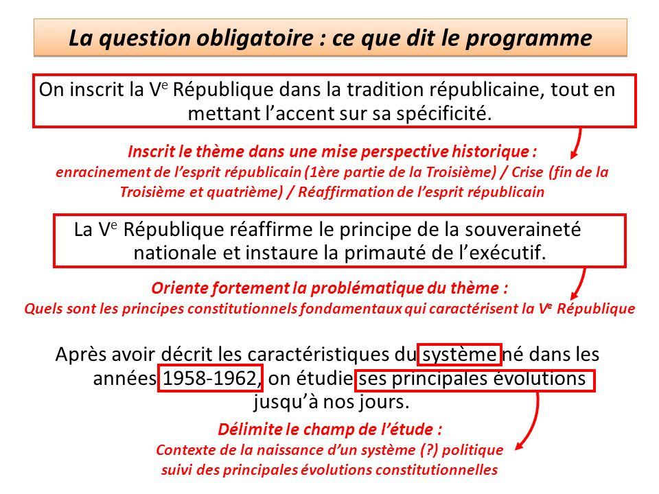 La question obligatoire : ce que dit le programme