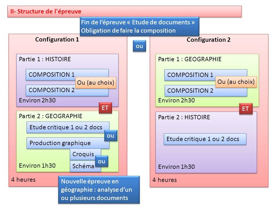 II- Structure de l épreuve