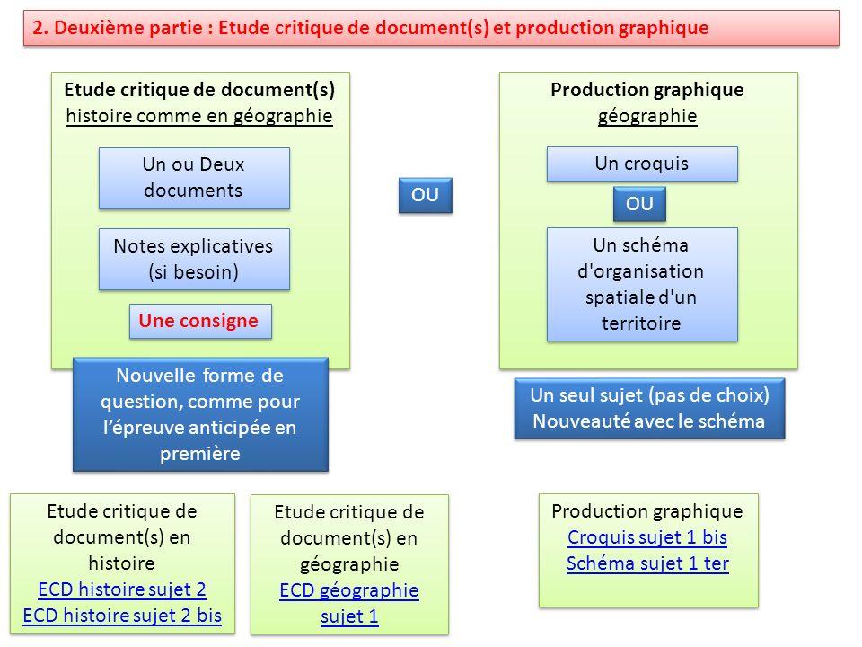 Production graphique Une consigne