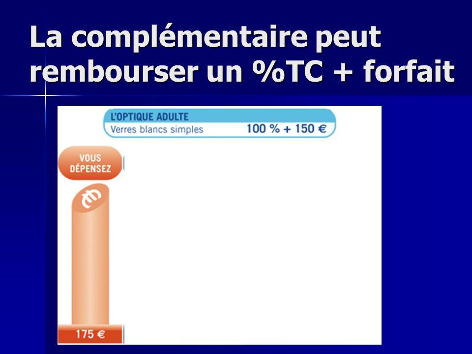 La complémentaire peut rembourser un %TC + forfait