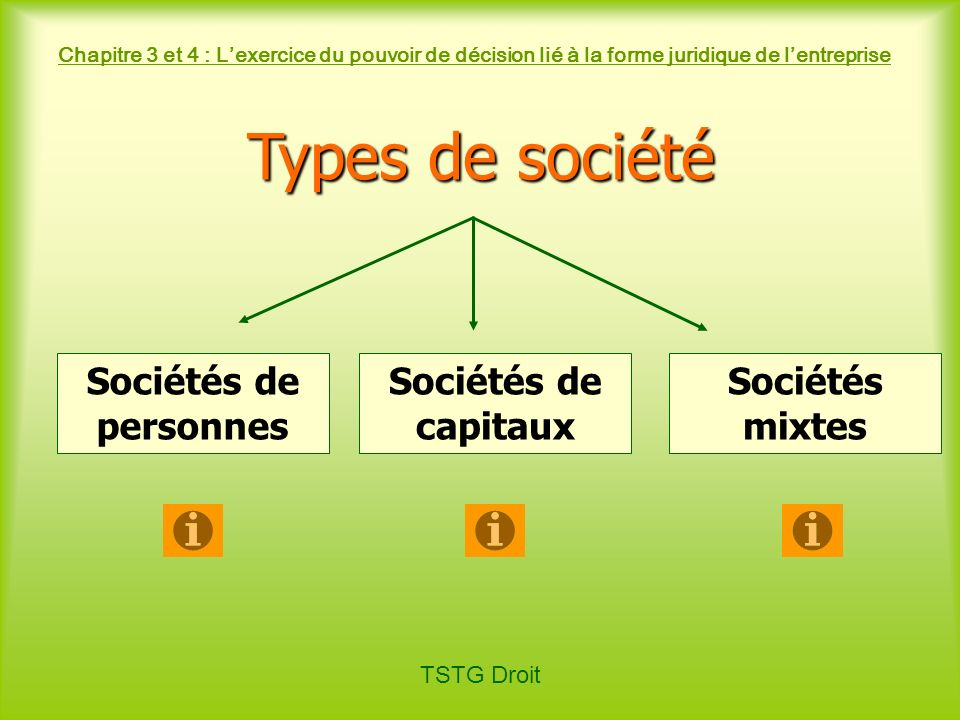 Types de société Sociétés de personnes Sociétés de capitaux