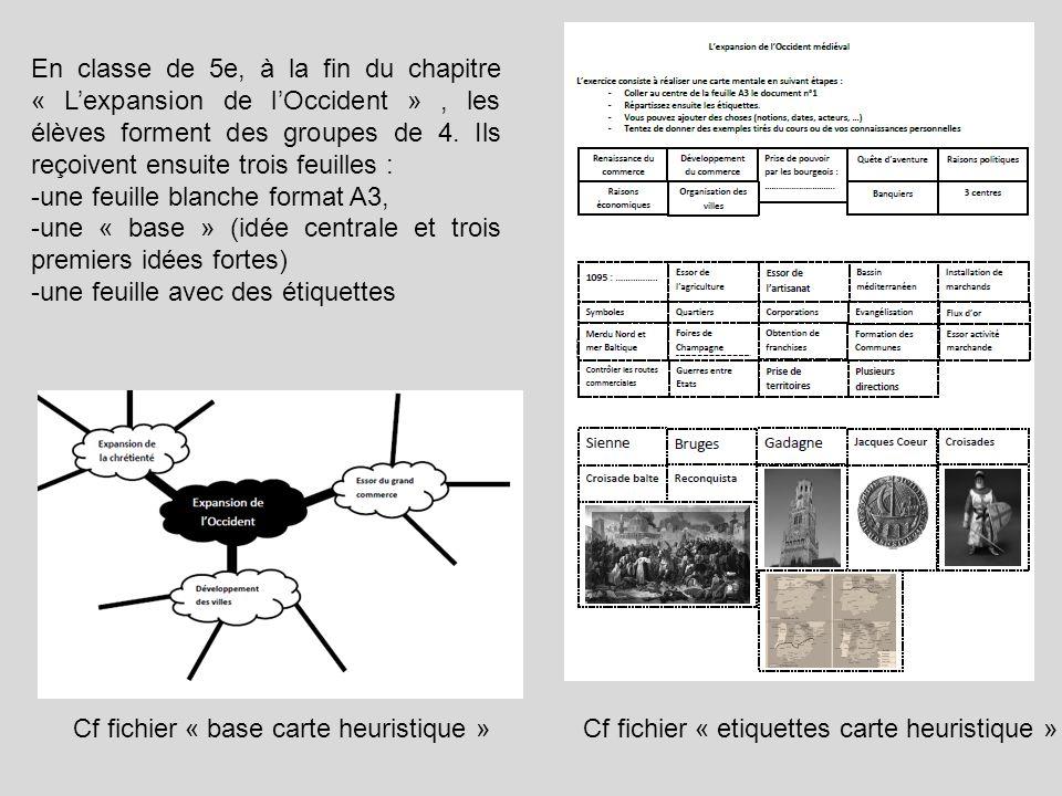 En classe de 5e, à la fin du chapitre « L'expansion de l'Occident » , les élèves forment des groupes de 4. Ils reçoivent ensuite trois feuilles :