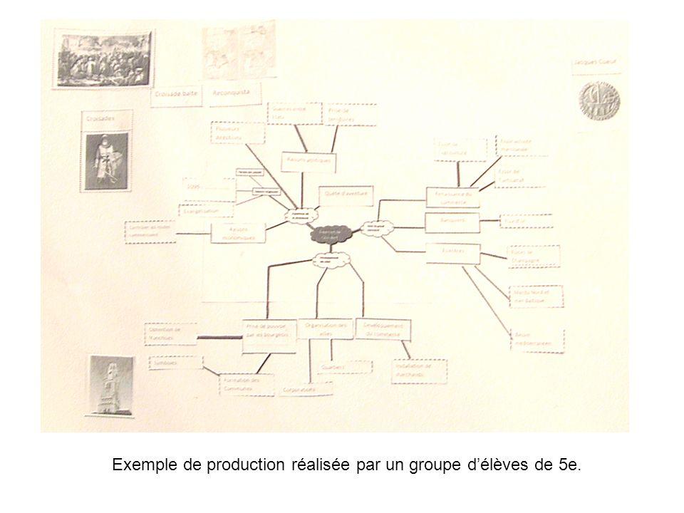 Exemple de production réalisée par un groupe d'élèves de 5e.