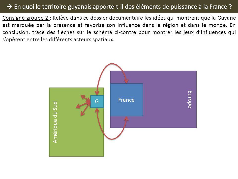  En quoi le territoire guyanais apporte-t-il des éléments de puissance à la France