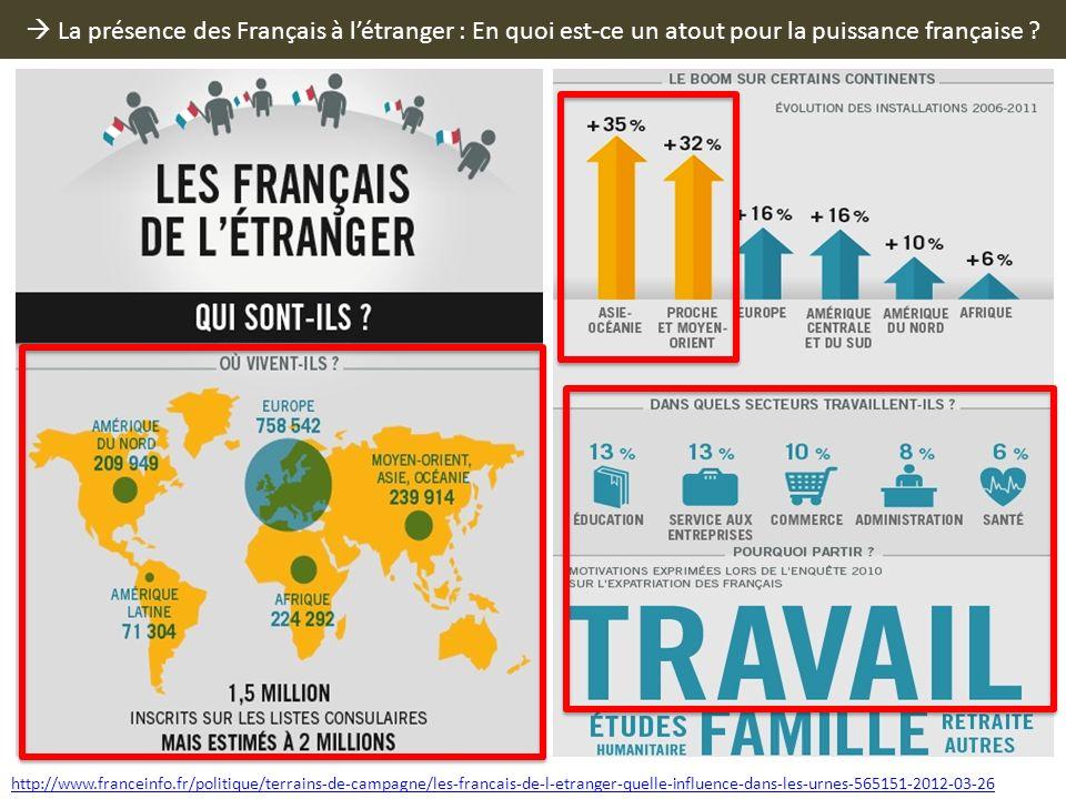  La présence des Français à l'étranger : En quoi est-ce un atout pour la puissance française