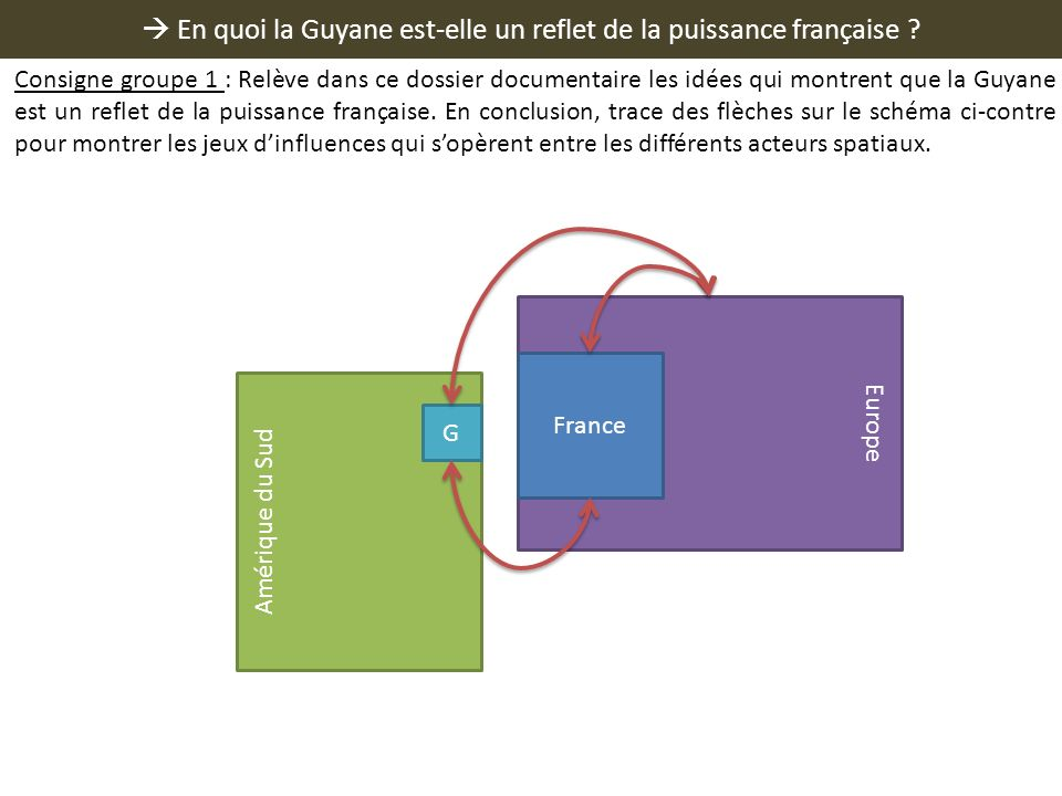  En quoi la Guyane est-elle un reflet de la puissance française