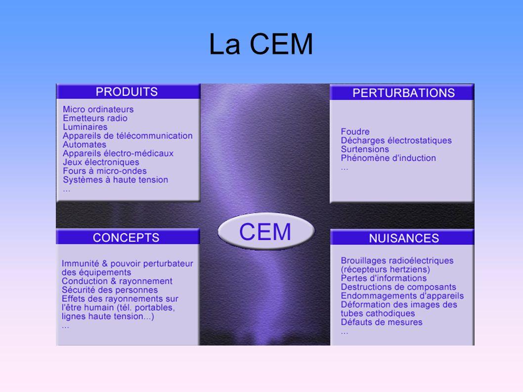 La CEM 11