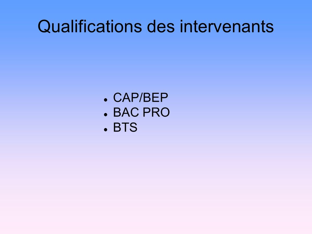 Qualifications des intervenants