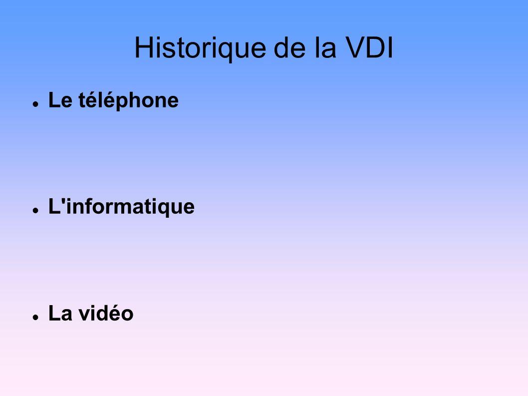 Historique de la VDI Le téléphone L informatique La vidéo 3