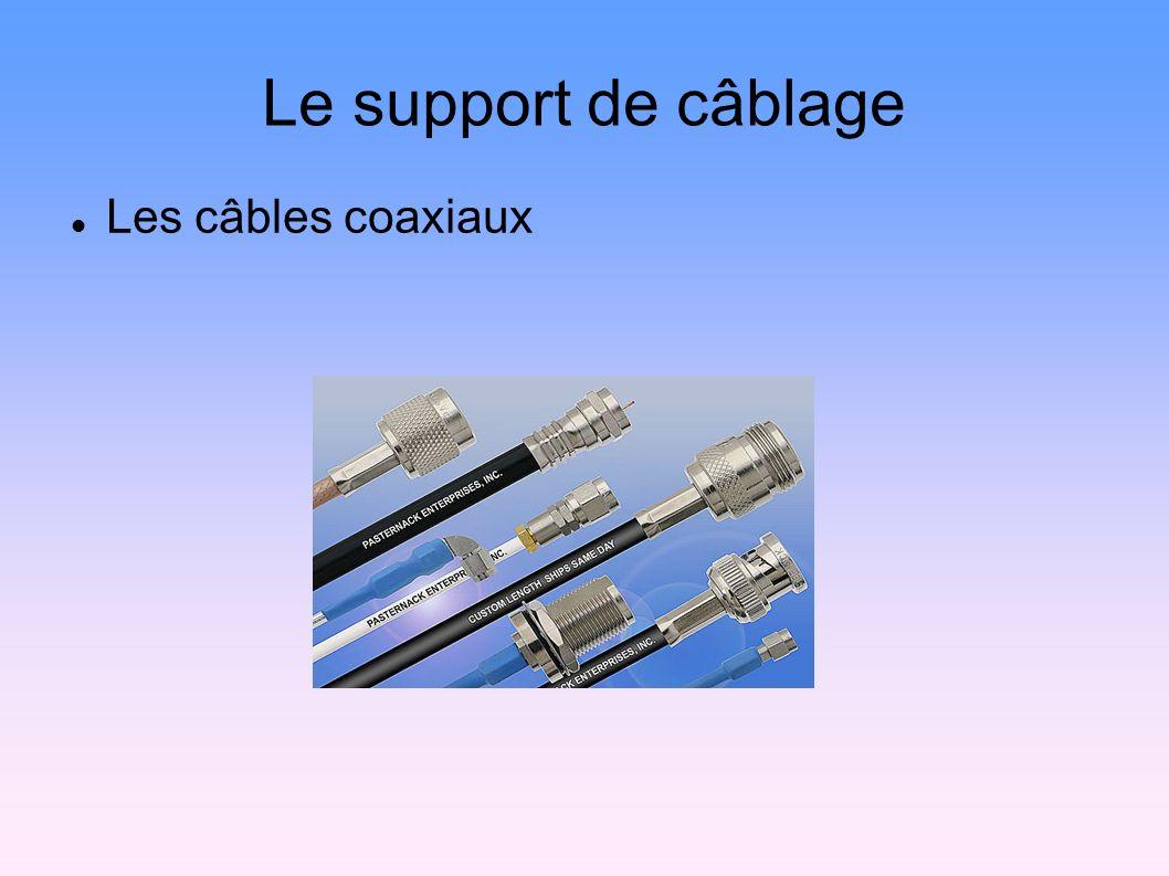 Le support de câblage Les câbles coaxiaux 8