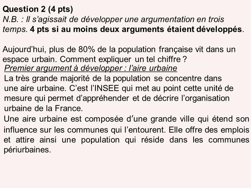 Question 2 (4 pts) N.B. : Il s'agissait de développer une argumentation en trois temps. 4 pts si au moins deux arguments étaient développés.