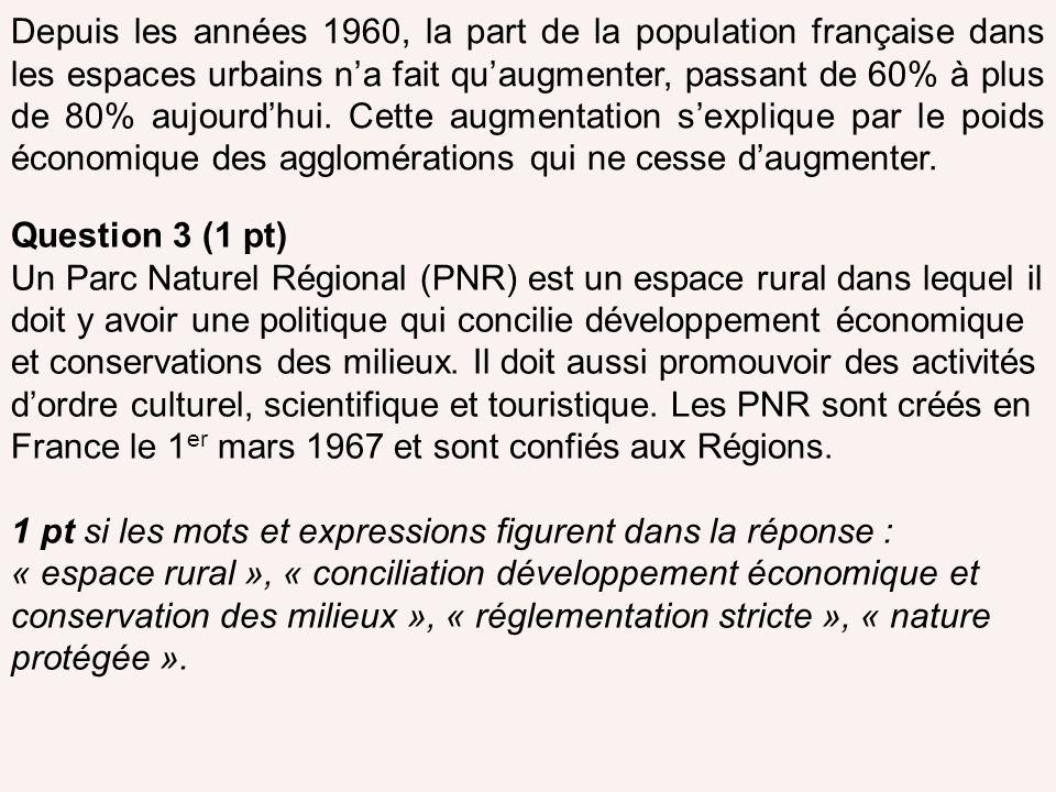 Depuis les années 1960, la part de la population française dans les espaces urbains n'a fait qu'augmenter, passant de 60% à plus de 80% aujourd'hui. Cette augmentation s'explique par le poids économique des agglomérations qui ne cesse d'augmenter.