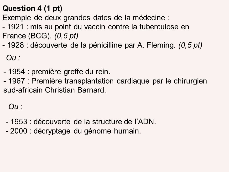 Question 4 (1 pt) Exemple de deux grandes dates de la médecine : - 1921 : mis au point du vaccin contre la tuberculose en France (BCG). (0,5 pt)